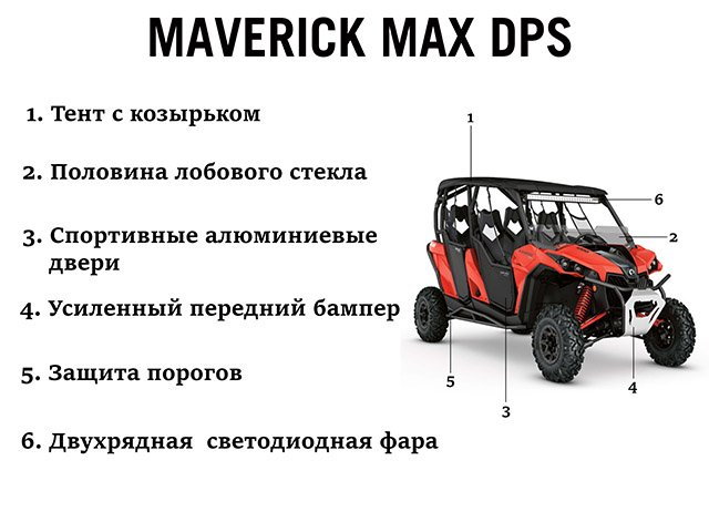 Maverick max dps
