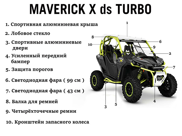 Maverick x ds
