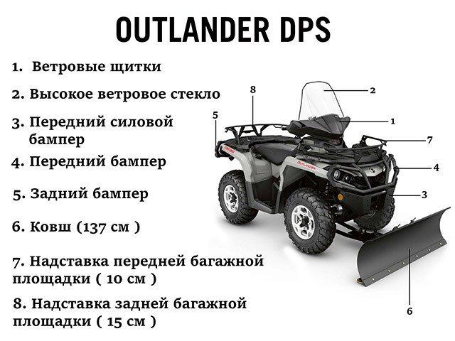 Outlander DPS