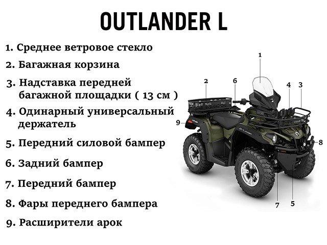 Outlander L