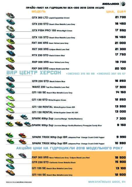 Прайс-лист гідроциклів 2019